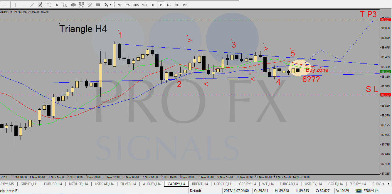 Forex trade signals live