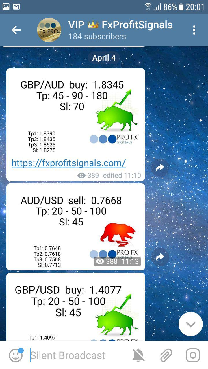 Forex signal 2000 pips month