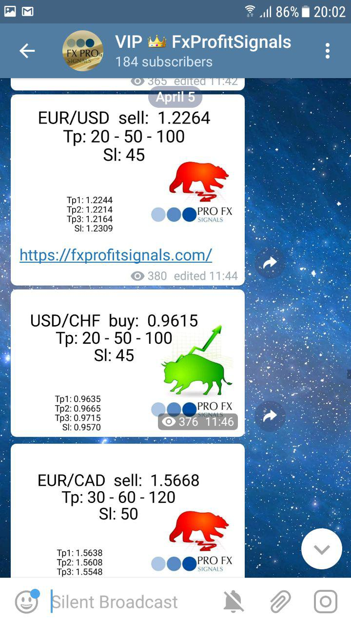 Paid forex trading signals
